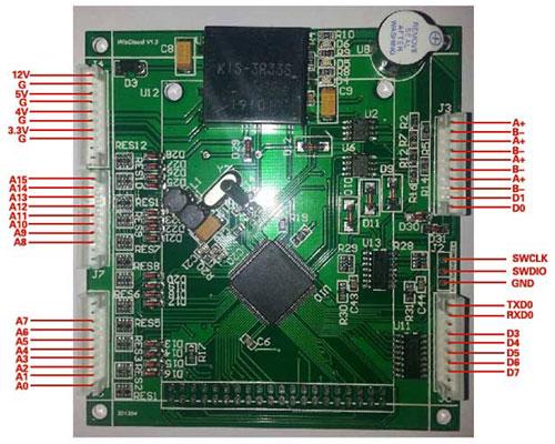 mc工业2电路板怎么做