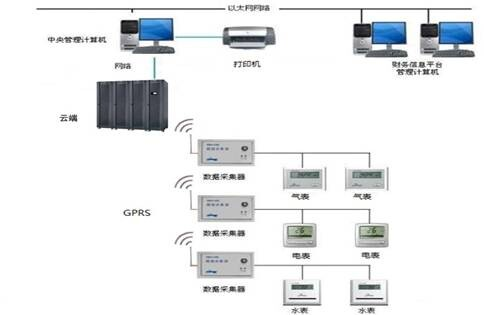 云控电表安装接线图